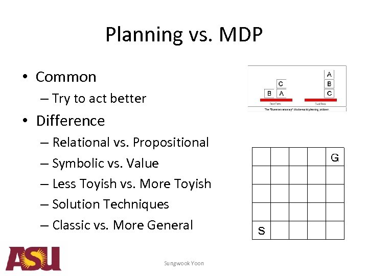 Planning vs. MDP • Common – Try to act better • Difference – Relational