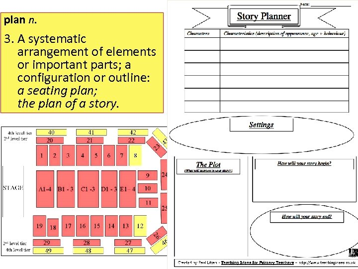 plan n. 3. A systematic arrangement of elements or important parts; a configuration or