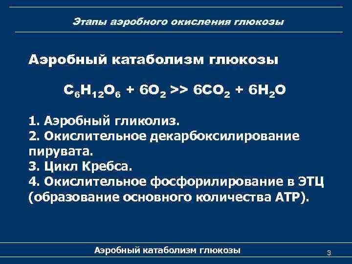 Этапы аэробного окисления глюкозы Аэробный катаболизм глюкозы C 6 H 12 O 6 +