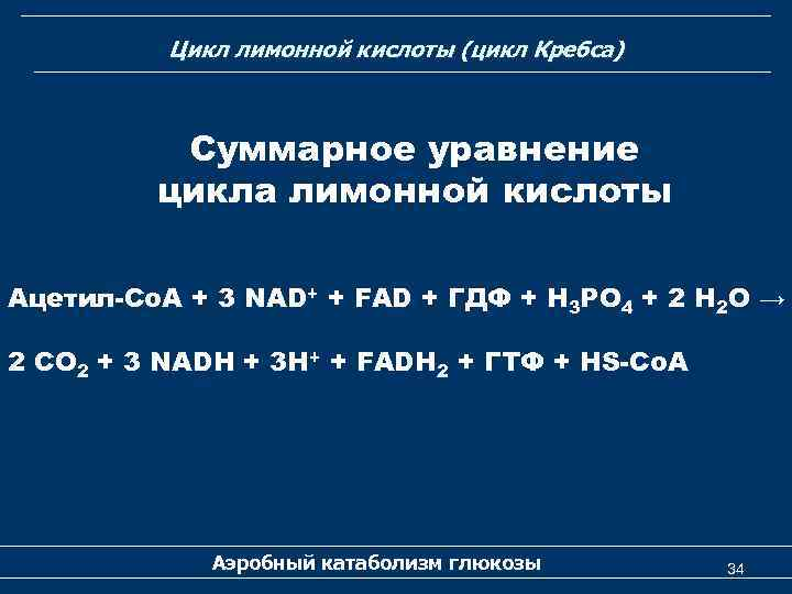 Цикл лимонной кислоты (цикл Кребса) Суммарное уравнение цикла лимонной кислоты Ацетил-Со. А + 3