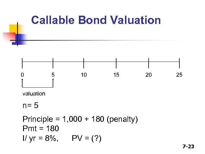 Callable Bond Valuation 0 5 10 15 20 25 valuation n= 5 Principle =