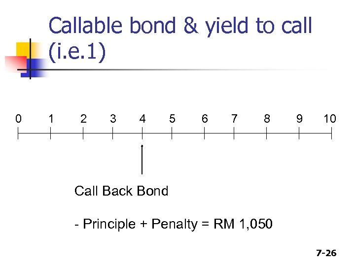 Callable bond & yield to call (i. e. 1) 0 1 2 3 4