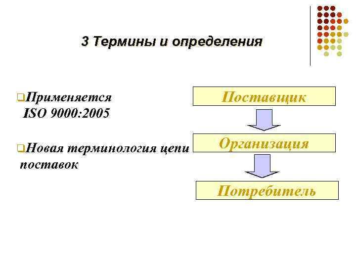3 Термины и определения q. Применяется Поставщик ISO 9000: 2005 q. Новая терминология цепи