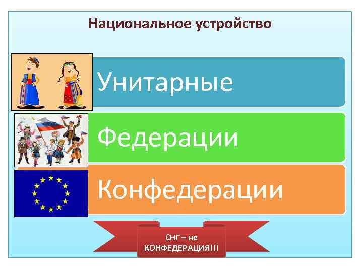 Национальное устройство Унитарные Федерации Конфедерации СНГ – не КОНФЕДЕРАЦИЯ!!!