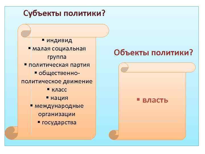 Субъекты политики? § индивид § малая социальная группа § политическая партия § общественнополитическое движение