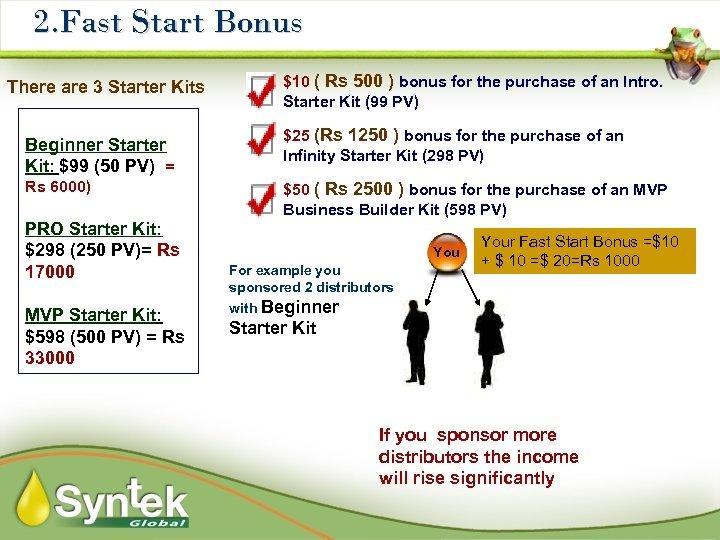 2. Fast Start Bonus There are 3 Starter Kits Beginner Starter Kit: $99 (50