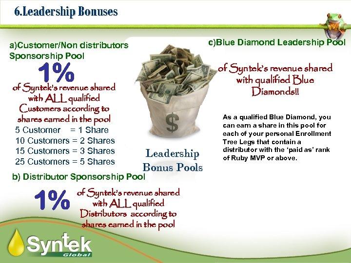 6. Leadership Bonuses c)Blue Diamond Leadership Pool a)Customer/Non distributors Sponsorship Pool 1% of Syntek's