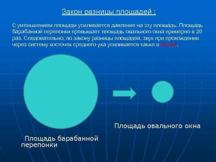 Закон разницы площадей : С уменьшением площади усиливается давление на эту площадь. Площадь барабанной