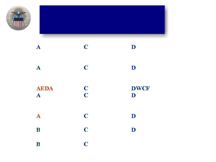 A C D AEDA A C C DWCF D A C D B C