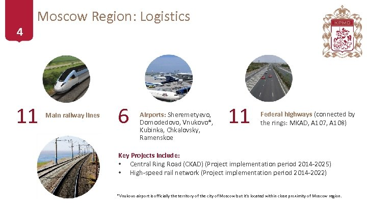 4 Moscow Region: Logistics 11 Main railway lines 6 Airports: Sheremetyevo, Domodedovo, Vnukovo*, Kubinka,