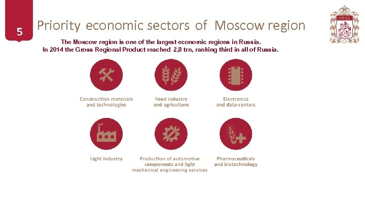 5 Priority economic sectors of Moscow region The Moscow region is one of the