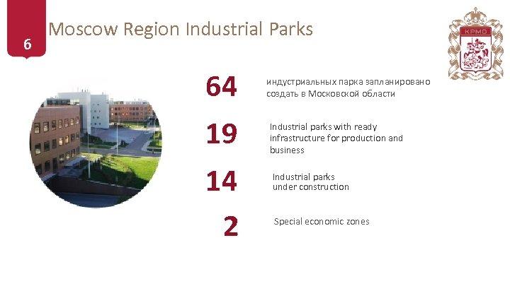 6 Moscow Region Industrial Parks 64 19 14 2 индустриальных парка запланировано создать в