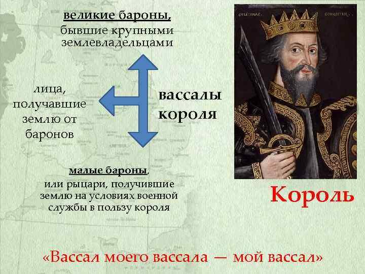 великие бароны, бывшие крупными землевладельцами лица, получавшие землю от баронов вассалы короля малые бароны,