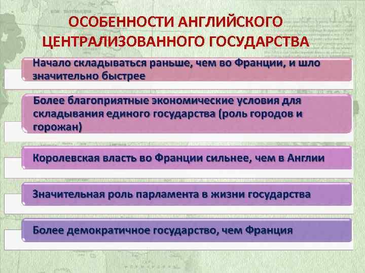 ОСОБЕННОСТИ АНГЛИЙСКОГО ЦЕНТРАЛИЗОВАННОГО ГОСУДАРСТВА