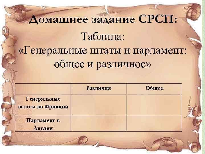 Домашнее задание СРСП: Таблица: «Генеральные штаты и парламент: общее и различное» Различия Генеральные штаты