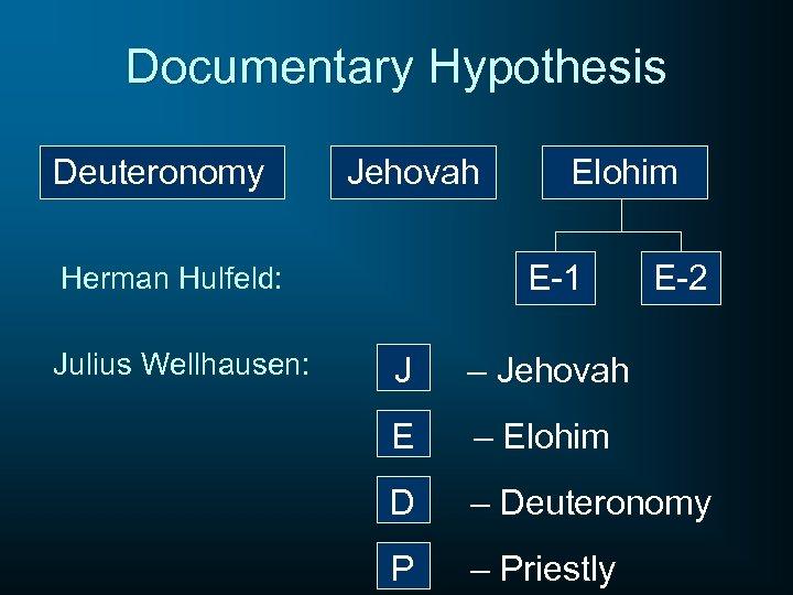 Documentary Hypothesis Deuteronomy Jehovah E-1 Herman Hulfeld: Julius Wellhausen: Elohim E-2 J – Jehovah