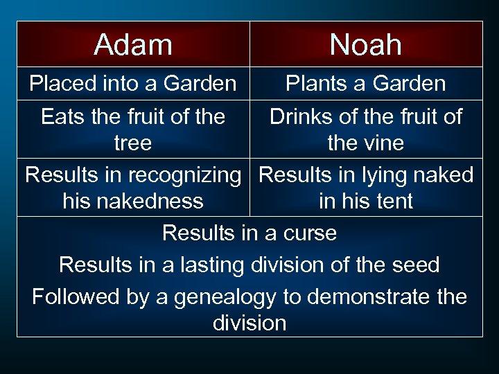 Adam Noah Placed into a Garden Plants a Garden Eats the fruit of the