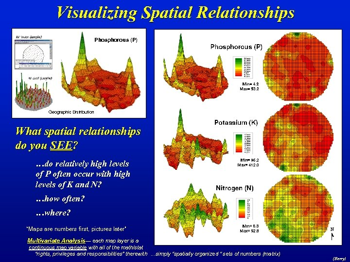 Visualizing Spatial Relationships Phosphorous (P) Geographic Distribution What spatial relationships do you SEE? …do
