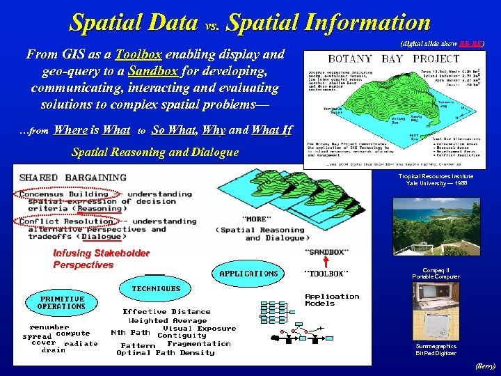 Spatial Data vs. Spatial Information From GIS as a Toolbox enabling display and geo-query