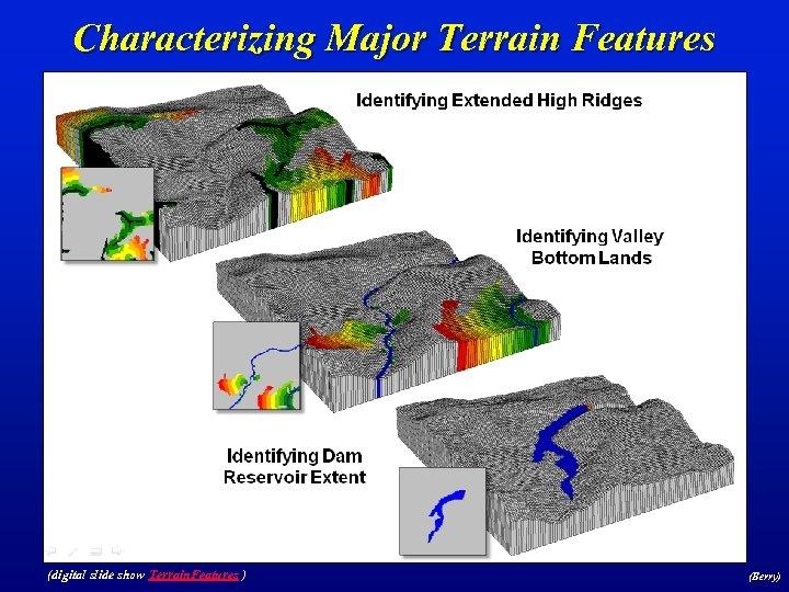 Characterizing Major Terrain Features (digital slide show Terrain. Features ) (Berry)