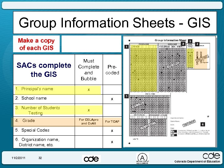 Group Information Sheets - GIS Make a copy of each GIS SACs complete the