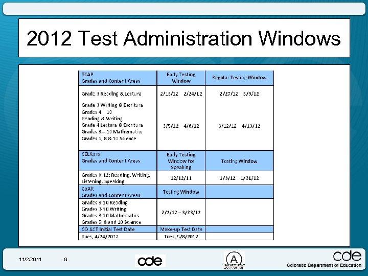 2012 Test Administration Windows 11/2/2011 9