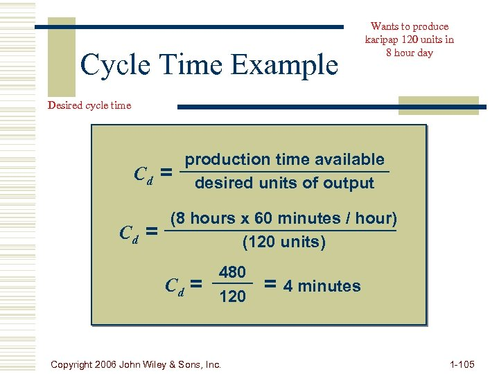 Cycle Time Example Wants to produce karipap 120 units in 8 hour day Desired