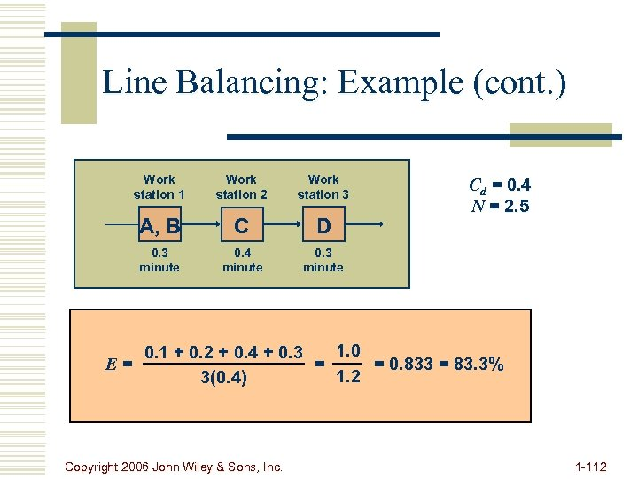 Line Balancing: Example (cont. ) Work station 1 Work station 2 Work station 3