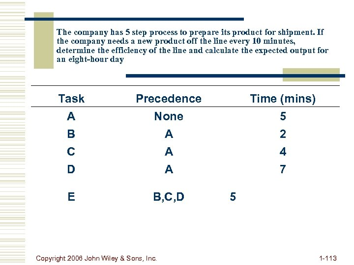 The company has 5 step process to prepare its product for shipment. If the