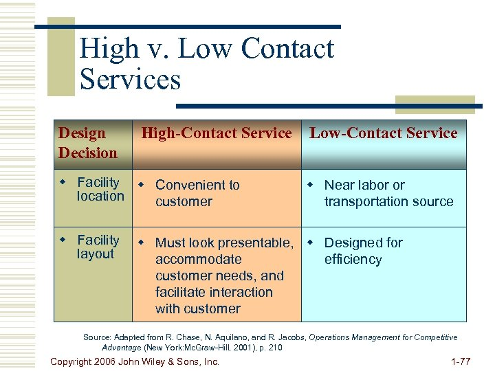 High v. Low Contact Services Design Decision High-Contact Service w Facility w Convenient to