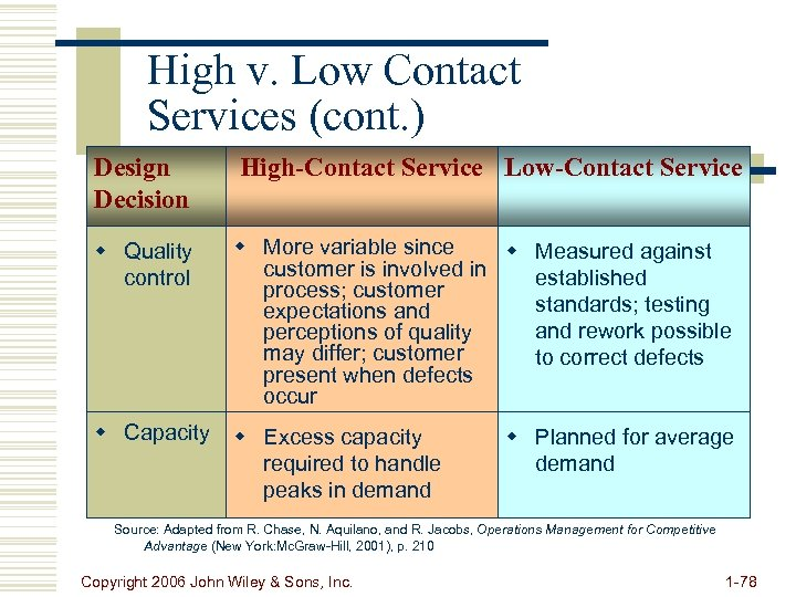 High v. Low Contact Services (cont. ) Design Decision High-Contact Service Low-Contact Service w