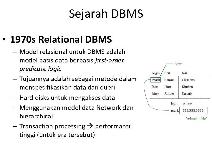 Sejarah DBMS • 1970 s Relational DBMS – Model relasional untuk DBMS adalah model