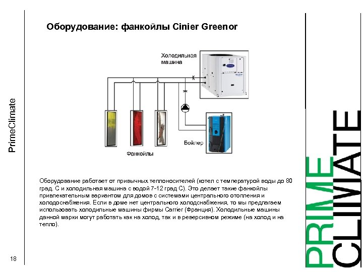 Prime. Climate Оборудование: фанкойлы Cinier Greenor Оборудование работает от привычных теплоносителей (котел с температурой