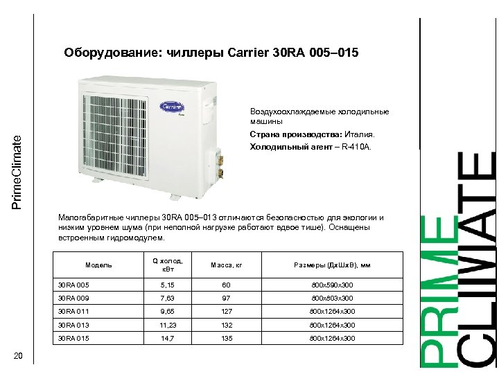 Оборудование: чиллеры Carrier 30 RA 005– 015 Воздухоохлаждаемые холодильные машины Prime. Climate Страна производства: