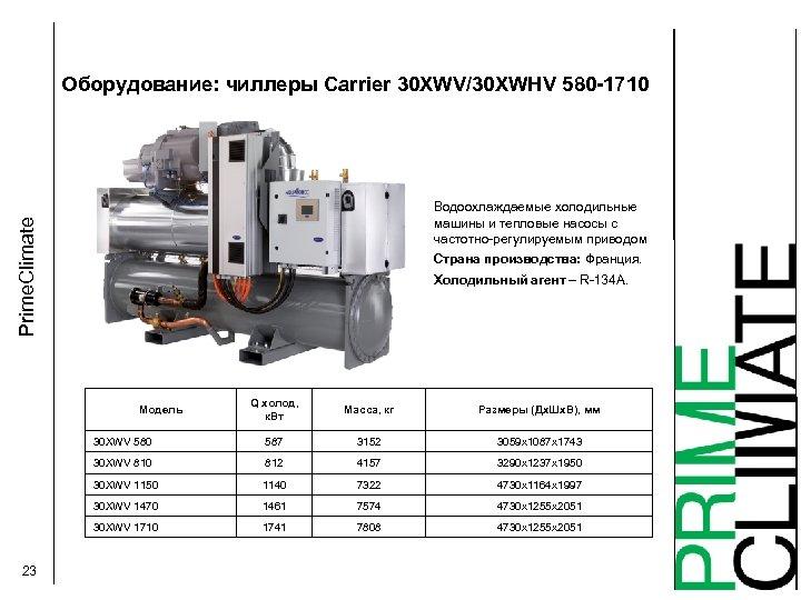 Оборудование: чиллеры Carrier 30 XWV/30 XWHV 580 -1710 Prime. Climate Водоохлаждаемые холодильные машины и