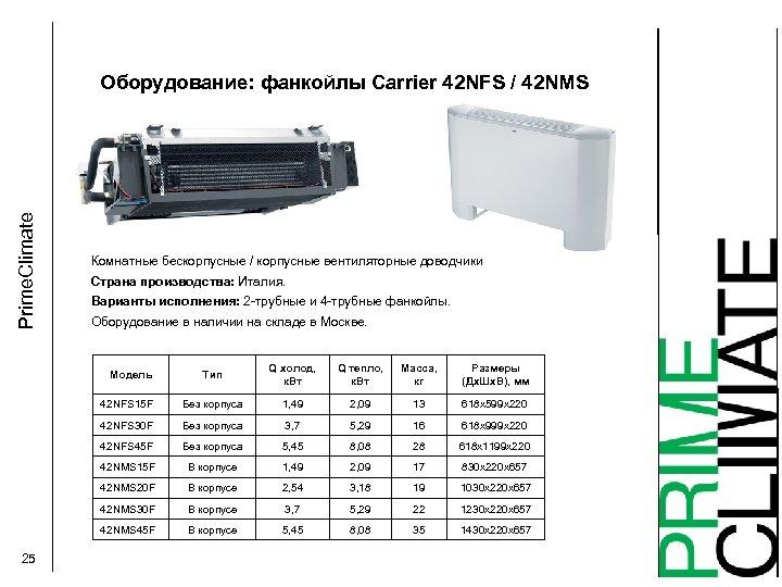 Prime. Climate Оборудование: фанкойлы Carrier 42 NFS / 42 NMS Комнатные бескорпусные / корпусные