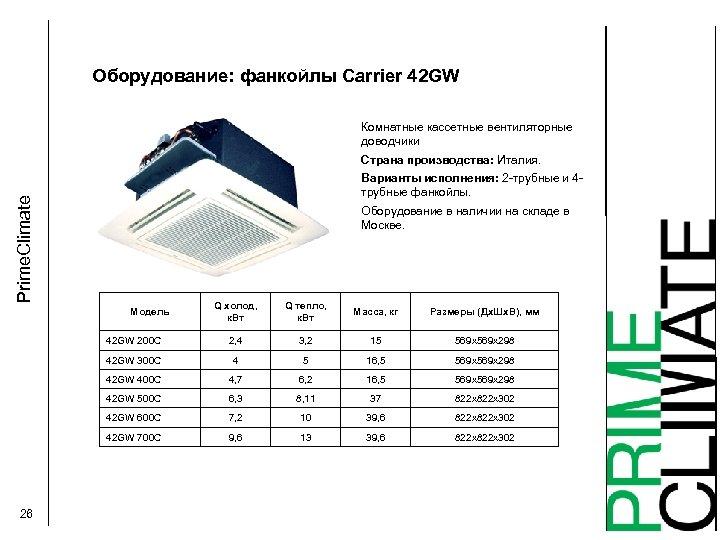 Оборудование: фанкойлы Carrier 42 GW Комнатные кассетные вентиляторные доводчики Страна производства: Италия. Prime. Climate