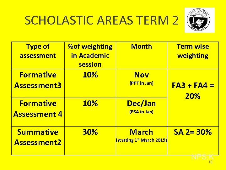 SCHOLASTIC AREAS TERM 2 Type of assessment %of weighting in Academic session Month Formative