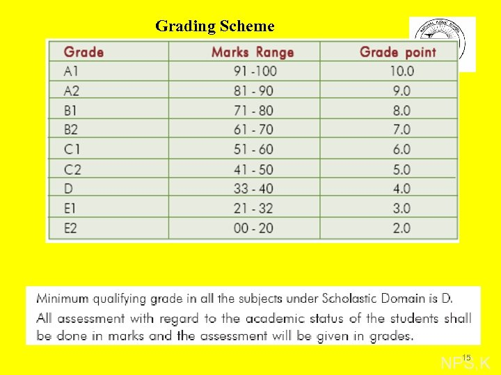 Grading Scheme 15 NPS, K