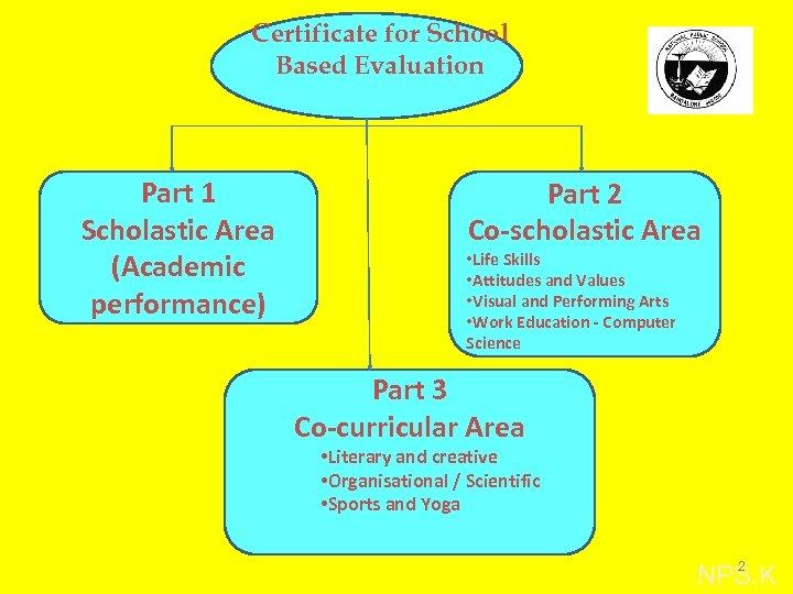 Certificate for School Based Evaluation Part 1 Scholastic Area (Academic performance) Part 2 Co-scholastic