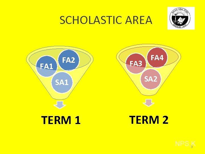 SCHOLASTIC AREA FA 1 FA 2 FA 3 FA 4 SA 1 SA 2