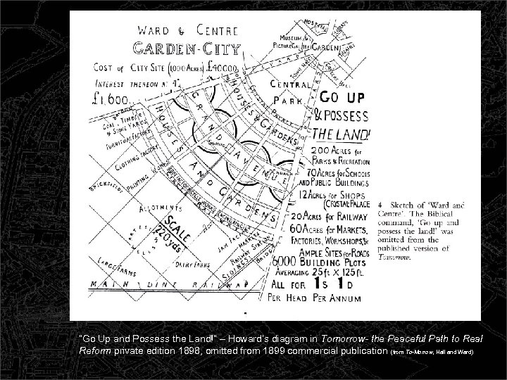 """""""Go Up and Possess the Land!"""" – Howard's diagram in Tomorrow- the Peaceful Path"""