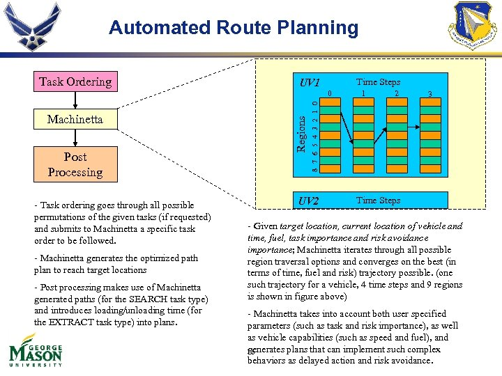 Automated Route Planning Post Processing - Task ordering goes through all possible permutations of