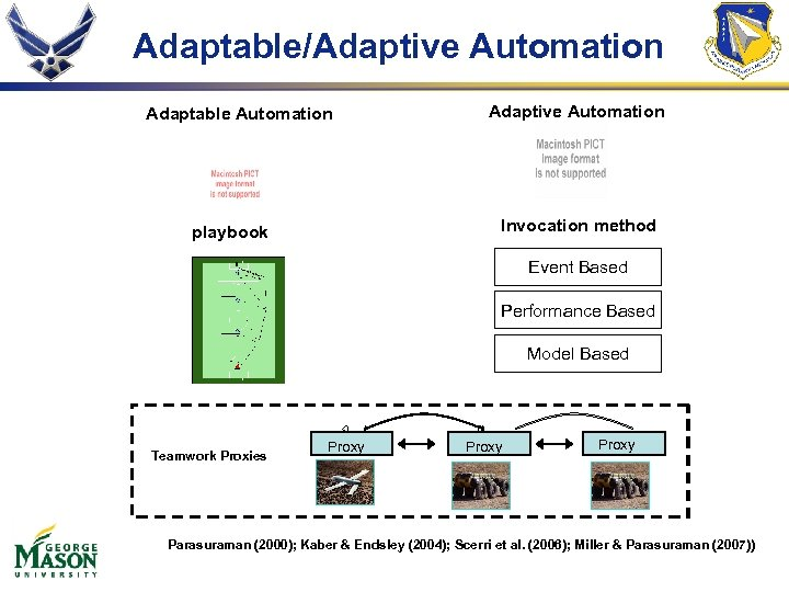 Adaptable/Adaptive Automation Adaptable Automation Adaptive Automation Invocation method playbook Event Based Performance Based Model