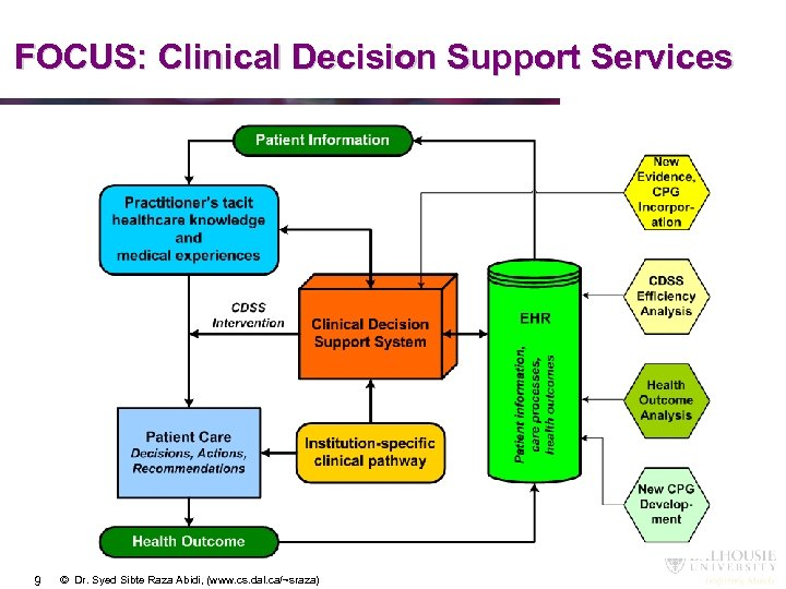 Health Knowledge Management for Clinical Decision Support