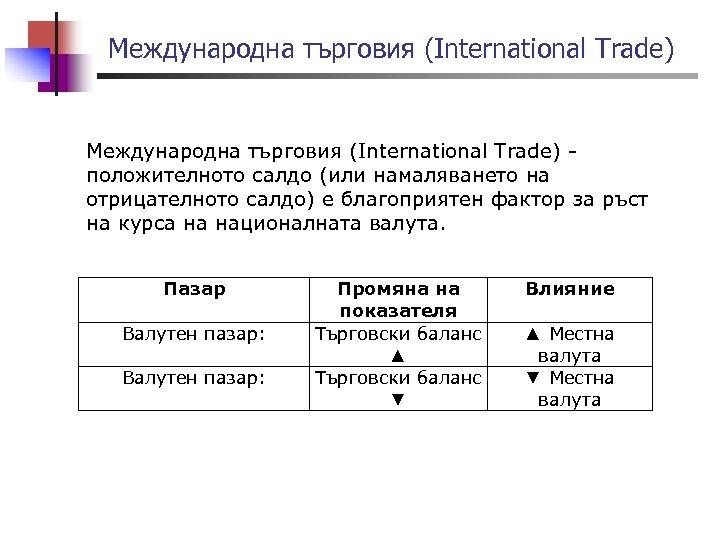 Международна търговия (International Trade) - положителното салдо (или намаляването на отрицателното салдо) е благоприятен
