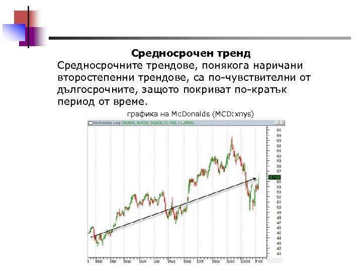 Средносрочен тренд Средносрочните трендове, понякога наричани второстепенни трендове, са по-чувствителни от дългосрочните, защото покриват