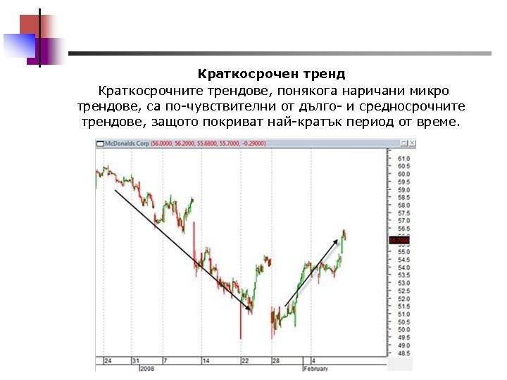 Краткосрочен тренд Краткосрочните трендове, понякога наричани микро трендове, са по-чувствителни от дълго- и средносрочните