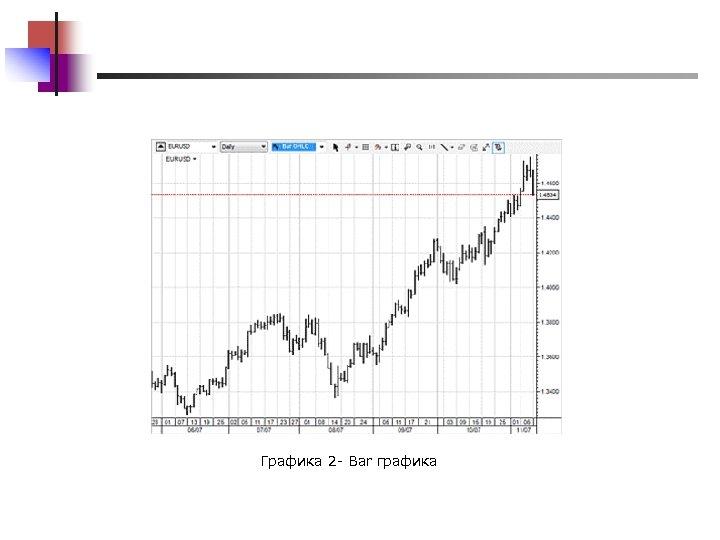 Графика 2 - Bar графика