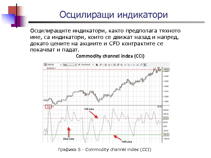 Осцилиращи индикатори Осцилиращите индикатори, както предполага тяхното име, са индикатори, които се движат назад